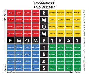 emometras